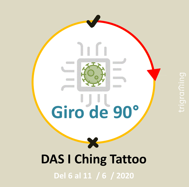 Giro de 90º – DAS I Ching Tattoo